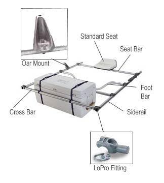 NRS Raft Frame
